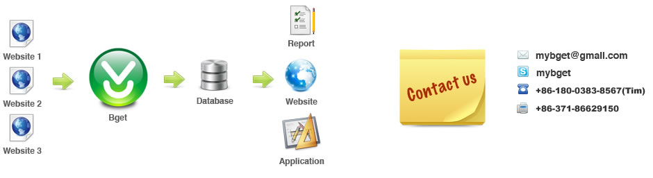 Bget - Web Data Extraction Software - Home